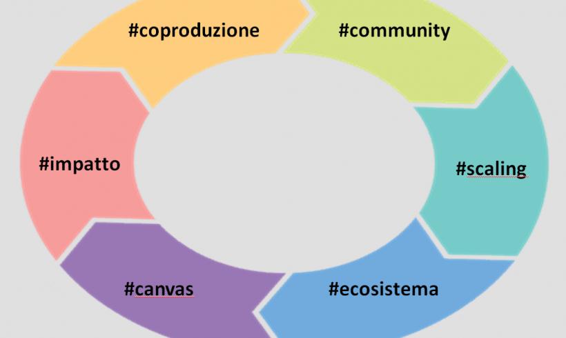 Il mezzanino dell'innovazione sociale… un luogo per ispirare progetti